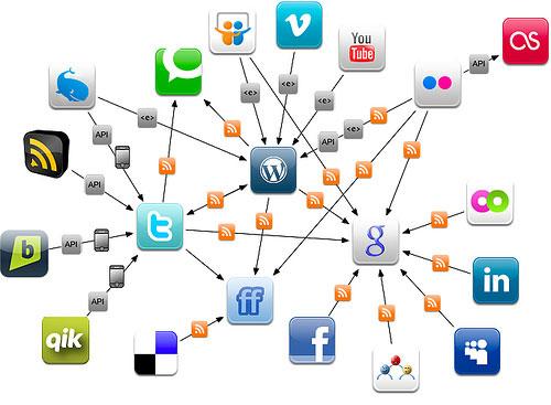 Đi tìm lợi ích của công nghệ Internet mang lại cho cuộc sống 2